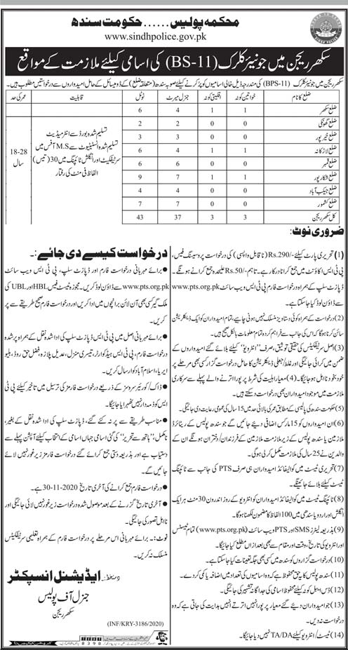 Sindh Police as Junior Clerk Jobs 2020