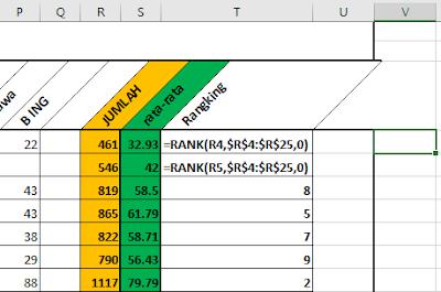 Memberikan Rangking Di Excel