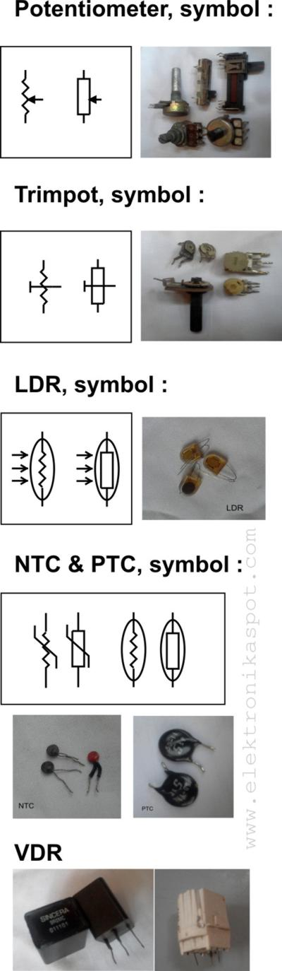 jenis resistor