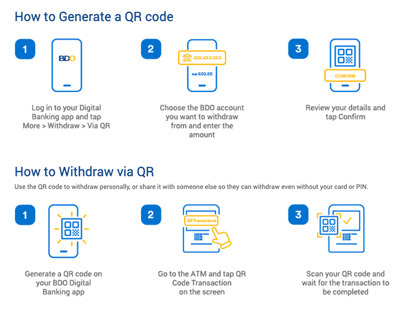 Steps in using the BDO ATM QR code system