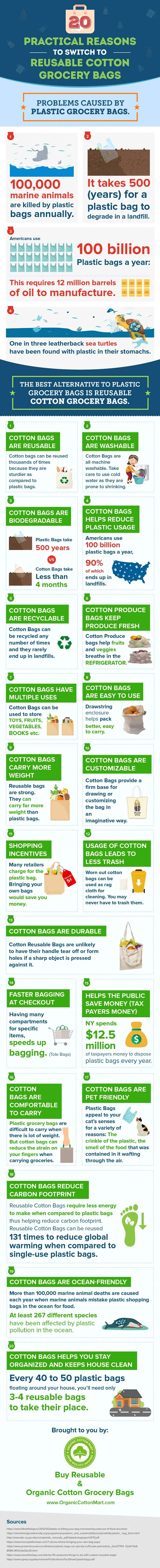20 Practical Reasons To Switch To Reusable Grocery #infographic