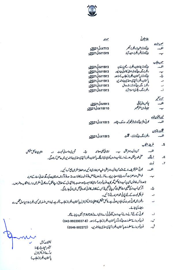 Pakistan Rangers Punjab Jobs 2021 | Apply Online