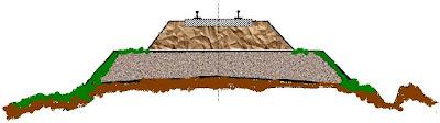 perencanaan struktur jalan rel