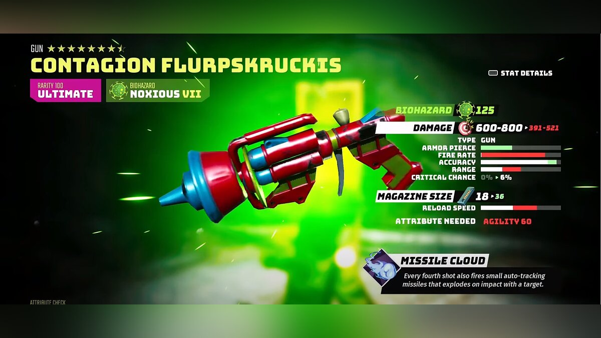 Contagion flurpskruckis
