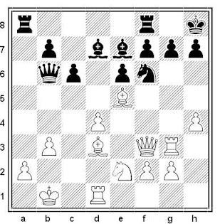 Posición de la partida de ajedrez Ivan Radulov - Ake Stenborg (Torneo Internacional de Helsinki, 1961)
