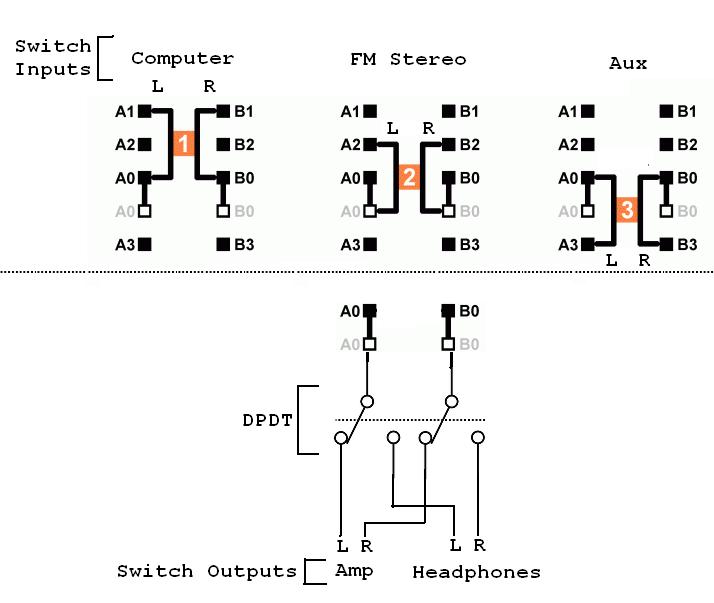 dpdt switch wiring diagram audio