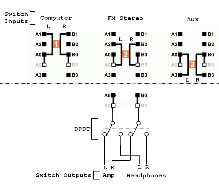Digitalduino: 1.8mm Audio Jack Switch, 3 inputs/2 ouputs