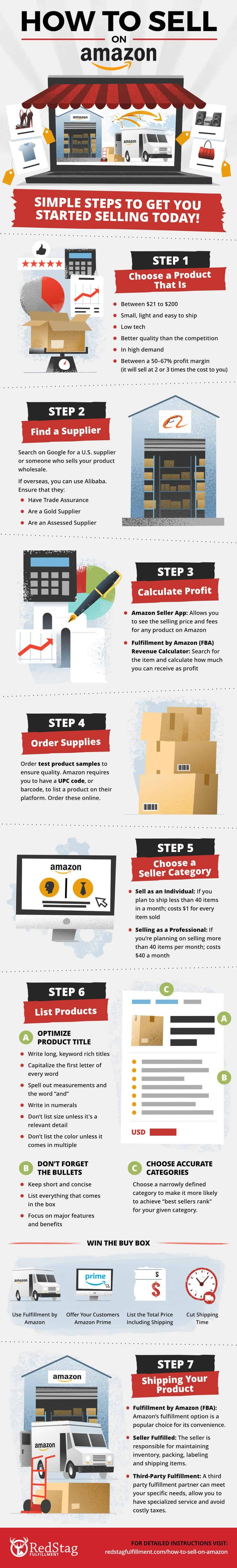 How to Sell on Amazon #infographic #How to Sell #Amazon #Sell on Amazon #Amazon
