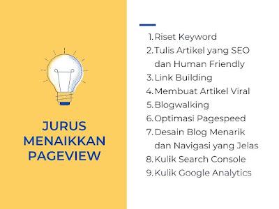 Jurus Meningkatkan Pageview Blog