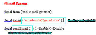 Parameter Email
