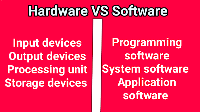 Difference between types of software and hardware