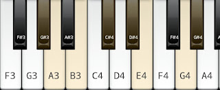 Neapolitan minor scale on key G# or A flat