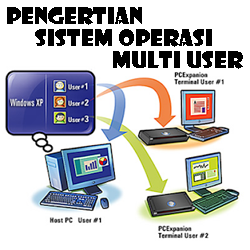 Pengertian Sistem Operasi Multi User