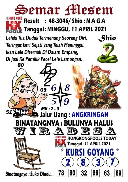 Syair Semar Mesem HK Minggu 11 April 2021