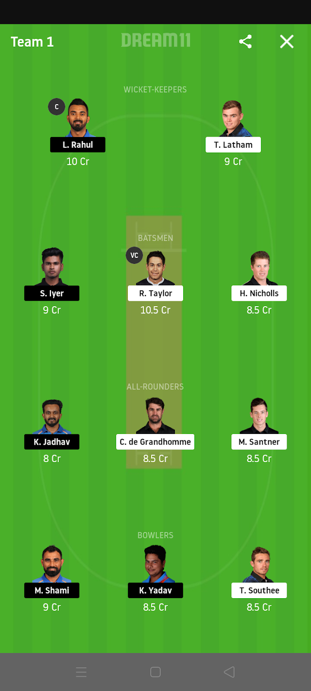 IND vs NZ Dream11 Prediction India vs New Zealand 2nd ODI Preview, Playing11, Team News