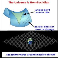 Space warps massive objects
