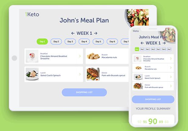 iKeto Diet Meal Plan