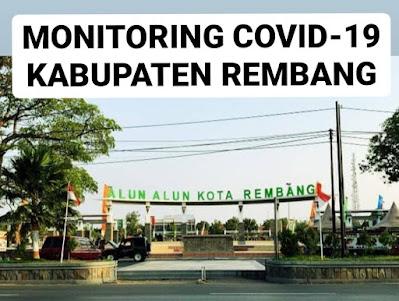 MONITORING COVID-19 KABUPATEN REMBANG