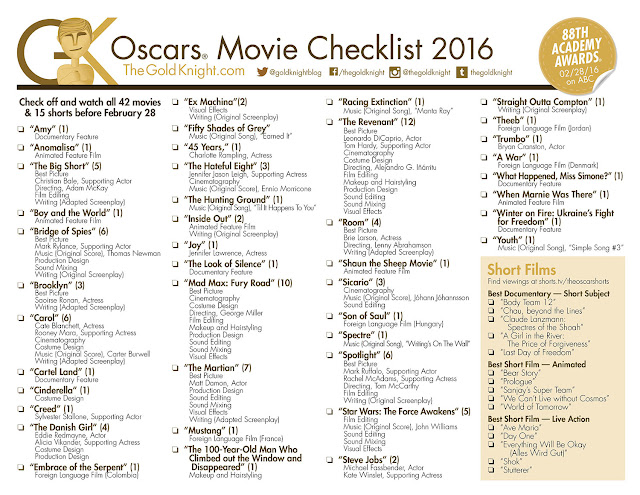 2016 Oscars Movie Checklist One Page Printable PDF by The Gold Knight