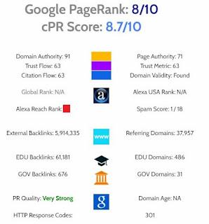 How to check da pa using CheckPageRank - 2