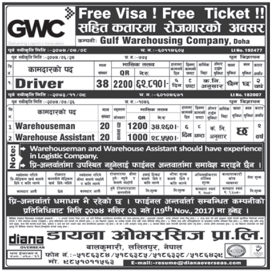 Free Visa Free Ticket Jobs in Doha Qatar for Nepali, Salary Rs 63,810