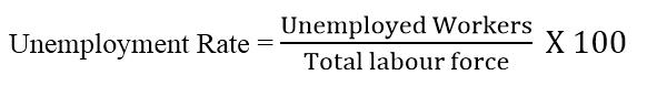 Unemployment Formula