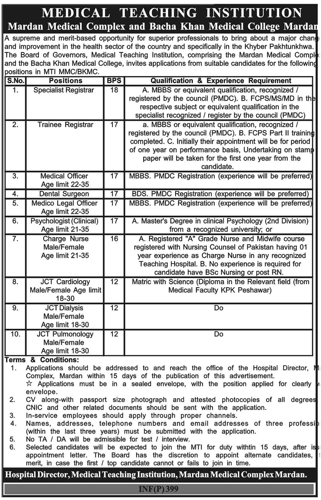 Mardan Medical Teaching Institution Jobs in KPK