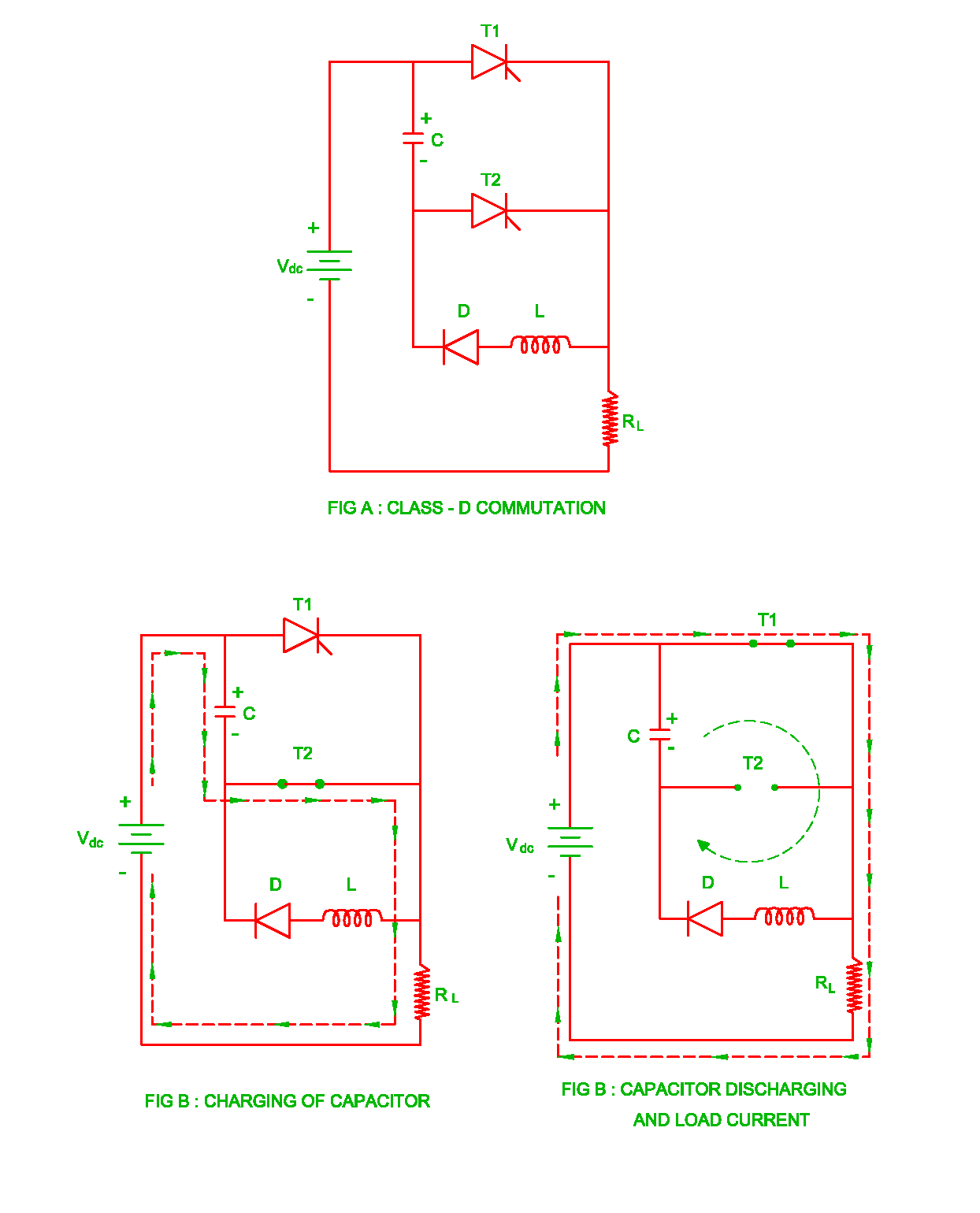 Class D Commutation Impulse Or Auxiliary Chopper Capacitor Wiring Diagram