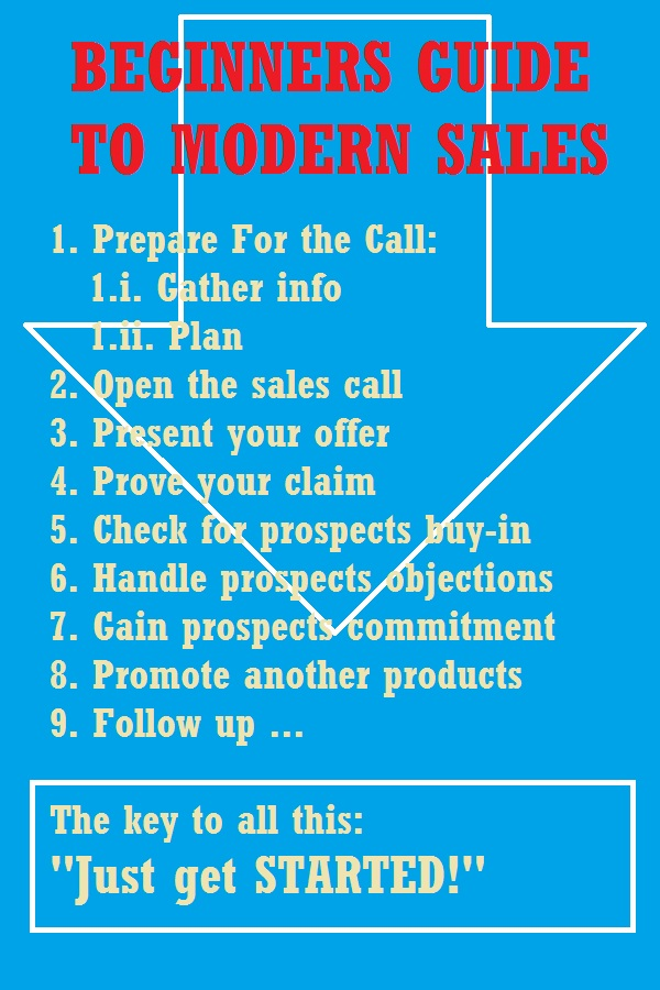 Sales beginners guide