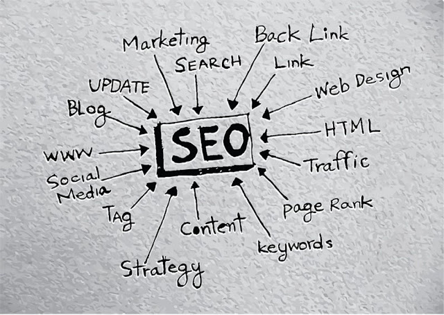 Make Money Online With SEO 2020