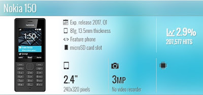 Spesifikasi Nokia 150 Dual SIM with dual-SIM Slot Memori
