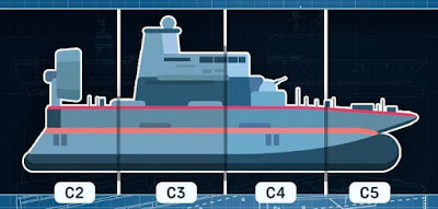 Figure: Let's begin the mission Captain! Point your attention to the BRIGHTEST section of this battleship, then press the detonate button
