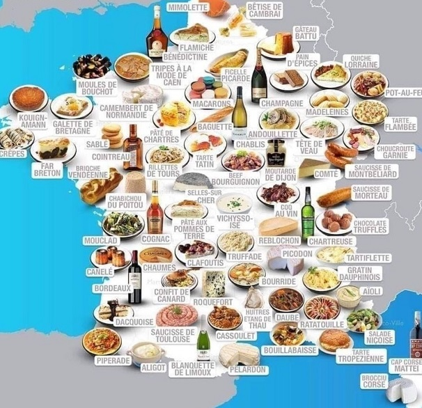 Kuchnia francuska - słownictwo 3 - Francuski przy kawie