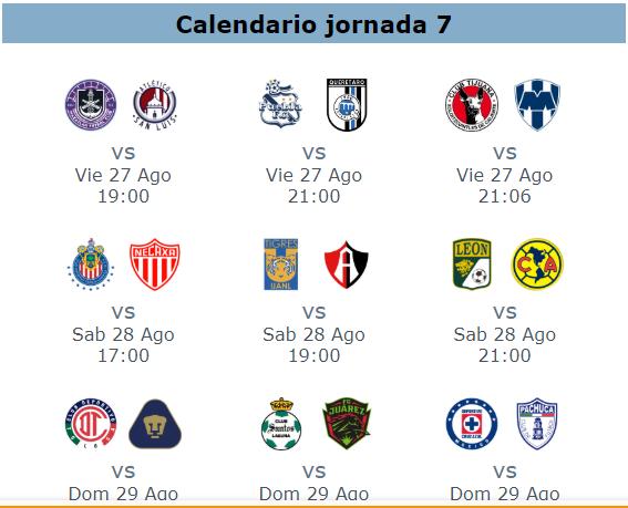 Marcadores esperados de la jornada 7 del futbol mexicano