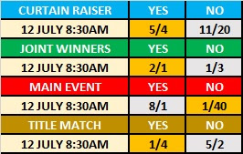 WWE Extreme Rules 2019 Observer Star Ratings Betting - Prop Bets