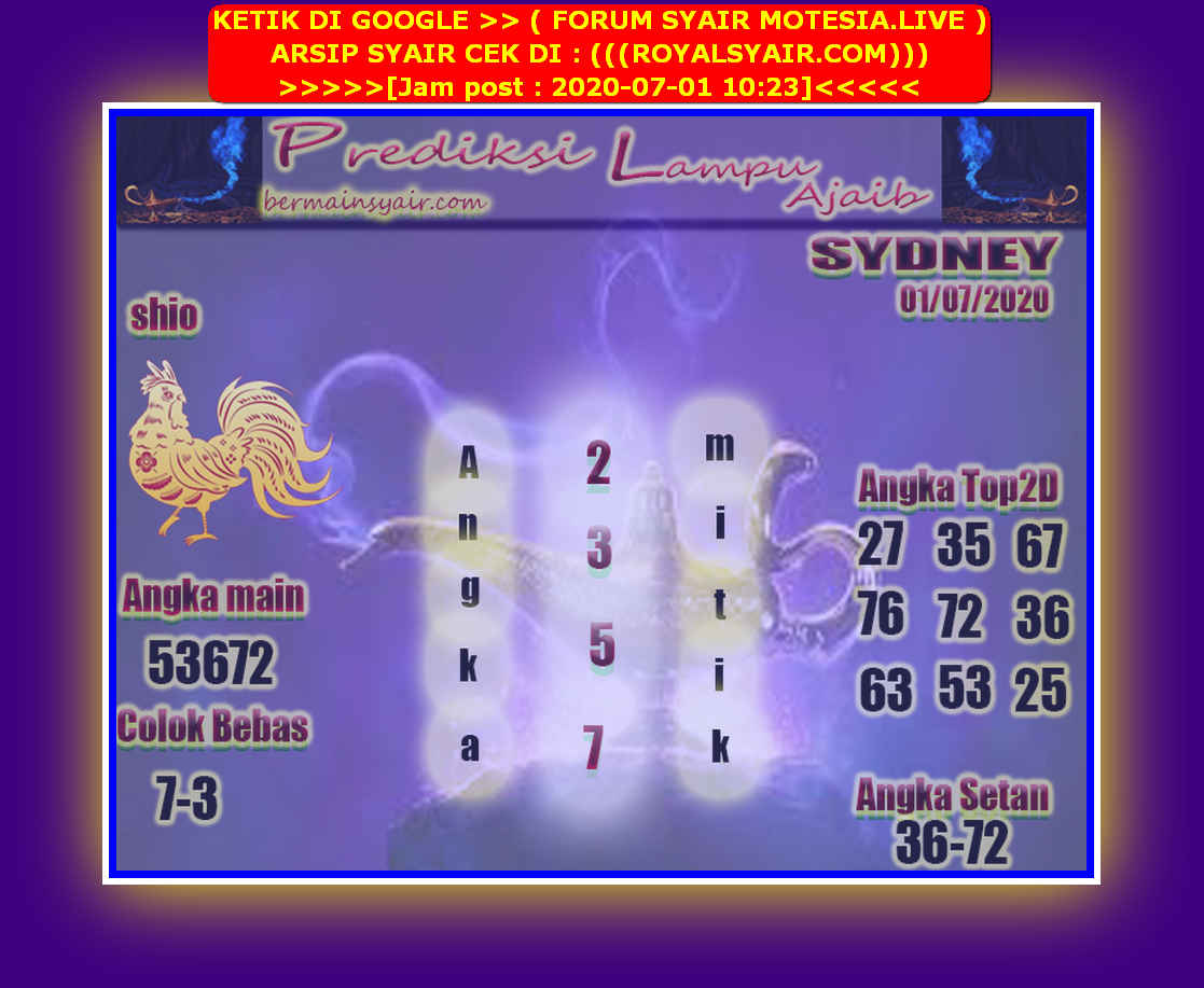 Kode syair Sydney Rabu 1 Juli 2020 80