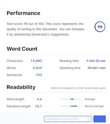 Grammerly%2Bperformance