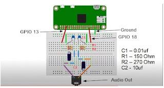 Audio HAT circuit