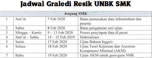 Jadwal Gladi Bersih UNBK SMK/MAK