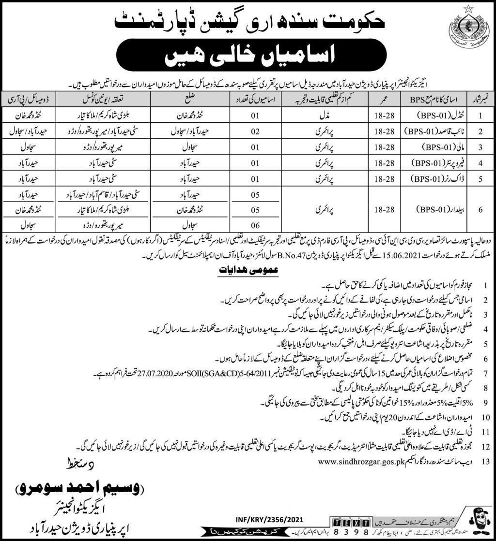 Irrigation Department Upper Pinyari Division Hyderabad Jobs 2021