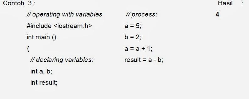 Komentar Program dan Variabel