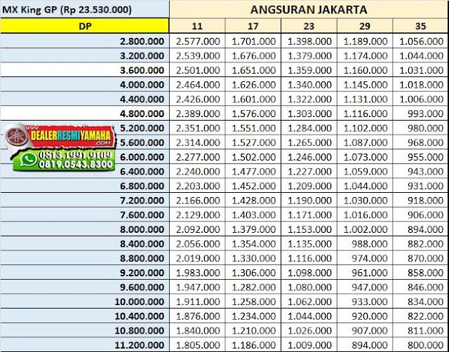 Simulasi Kredit Motor Yamaha Mx King GP Movistar Terbaru 2019, Price List Yamaha, Harga Kredit Motor Yamaha, Tabel Harga, Cicilan Motor