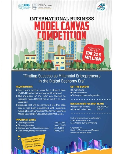 INTERNATIONAL BUSINESS MODEL CANVAS COMPETITION