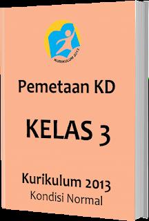 Pemetaan KD Kurikulum 2013 Kelas 3 SD/MI, www.gurnulis.id