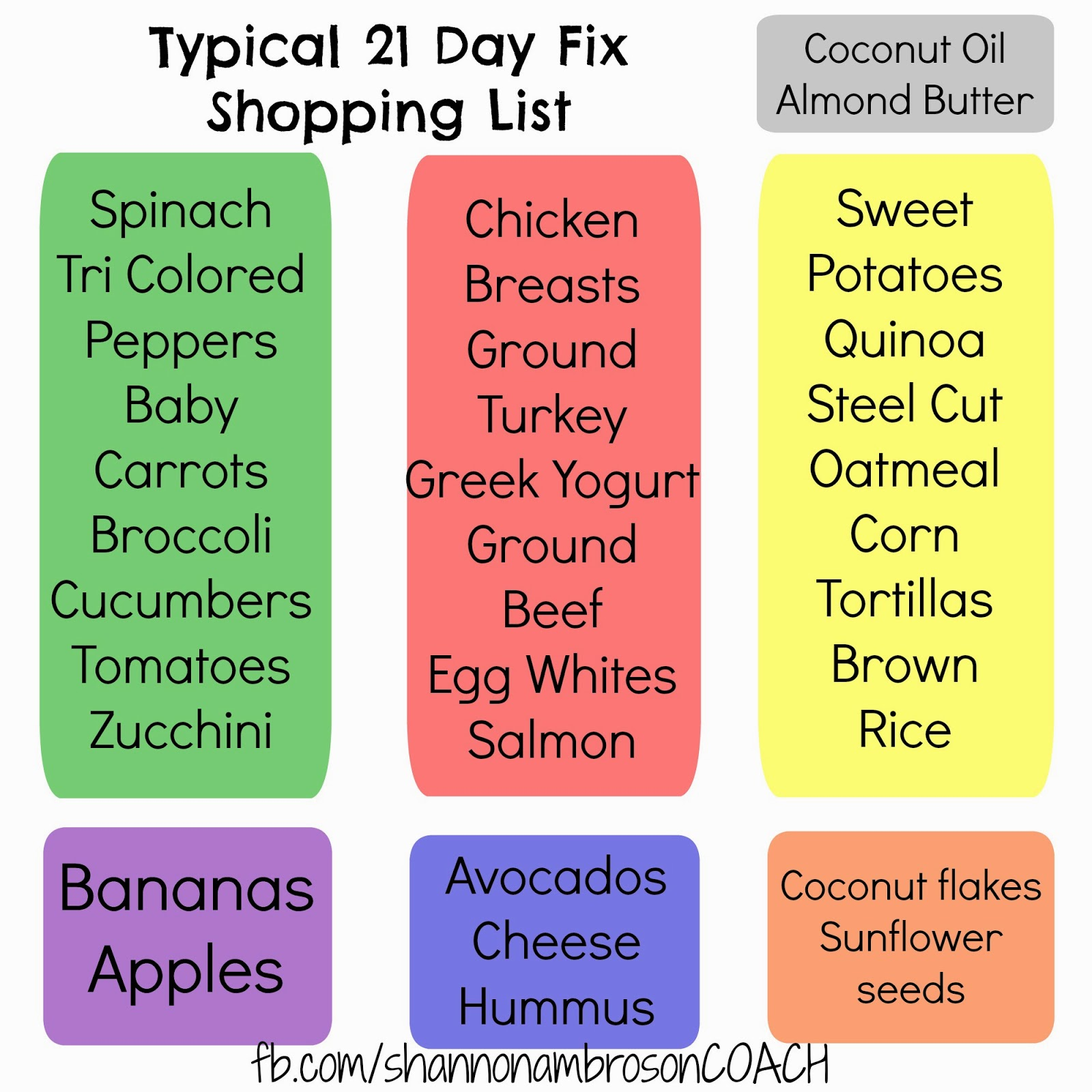 Quirky Girl: My Typical 21 Day Fix Shopping List