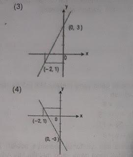 soal persamaan garis lurus kelas 8 smp semester 1