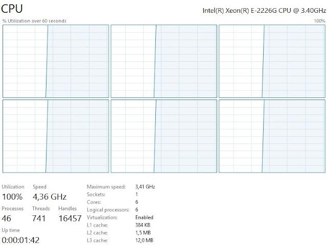 Servidores Xeon® E-2226G