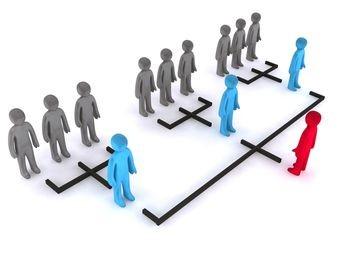 Empase Estructura Organizacional