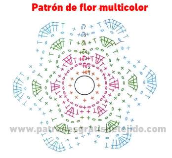 diagrama-flor-petalos-crochet
