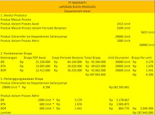 Contoh Soal Perhitungan Biaya Produksi 2 Departemen atau Lebih